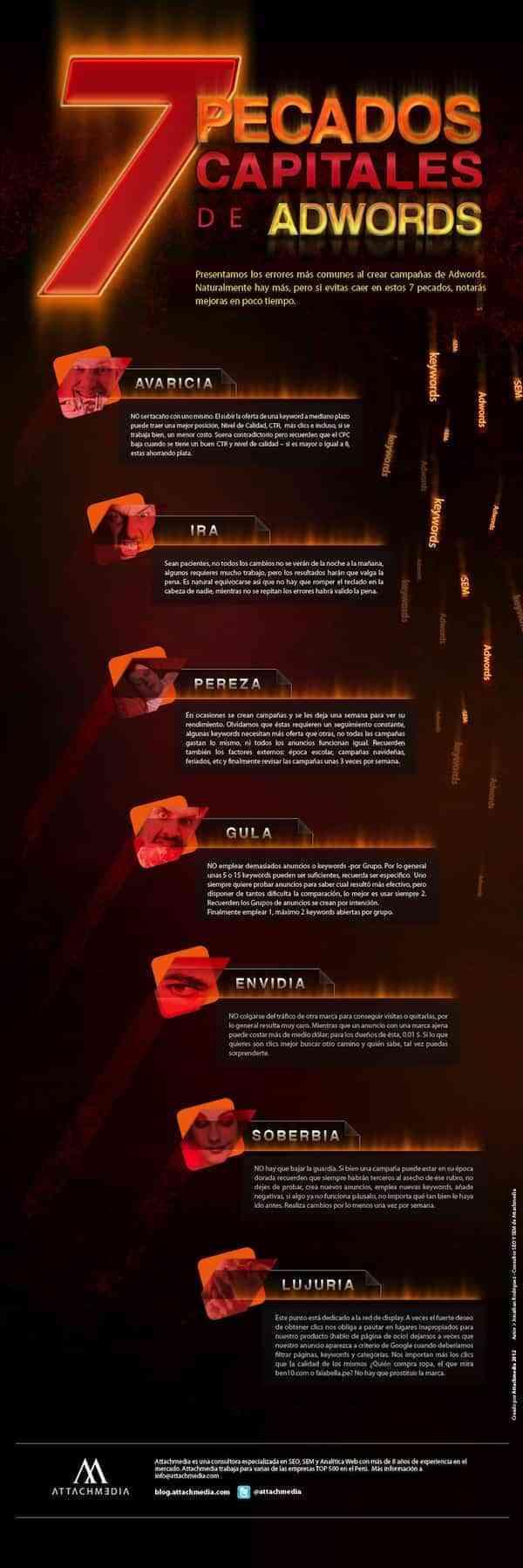 7 pecados capitales adwords