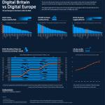banda ancha en europa y la nube