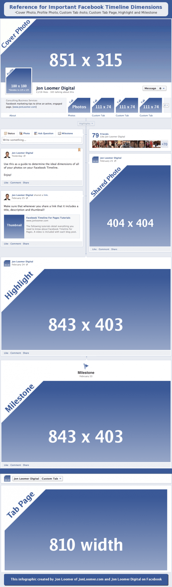 dimensiones de timeline de facebook