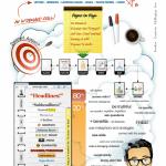 CopyWriting: El arte de usar palabras para influir y persuadir