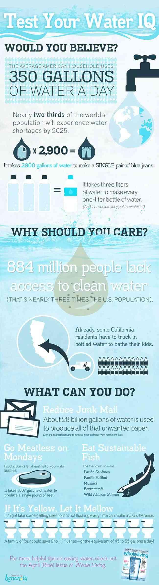 el dia del agua la calidad de tu agua