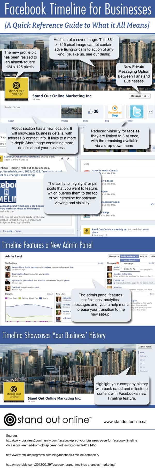 nueva linea de tiempo de facebook