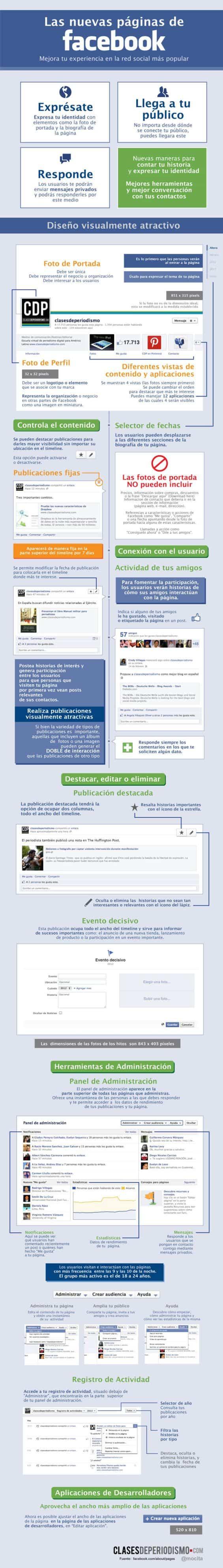 nuevas paginas de facebook