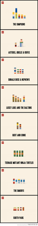 personajes hecho con piezas de lego