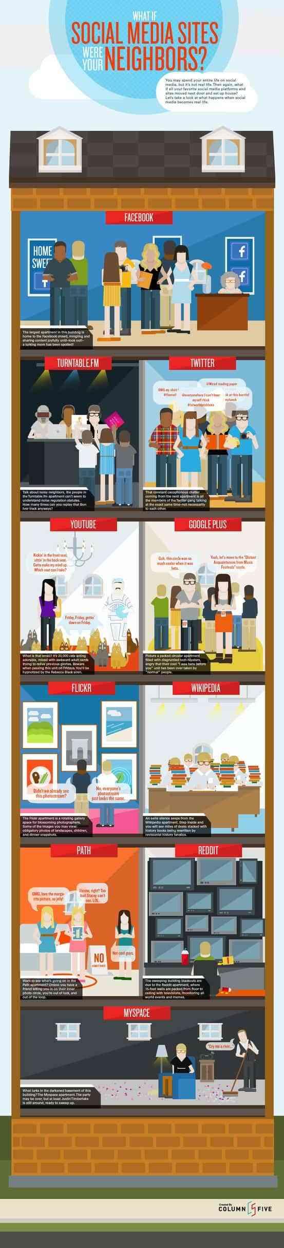 tus vecinos y las redes sociales