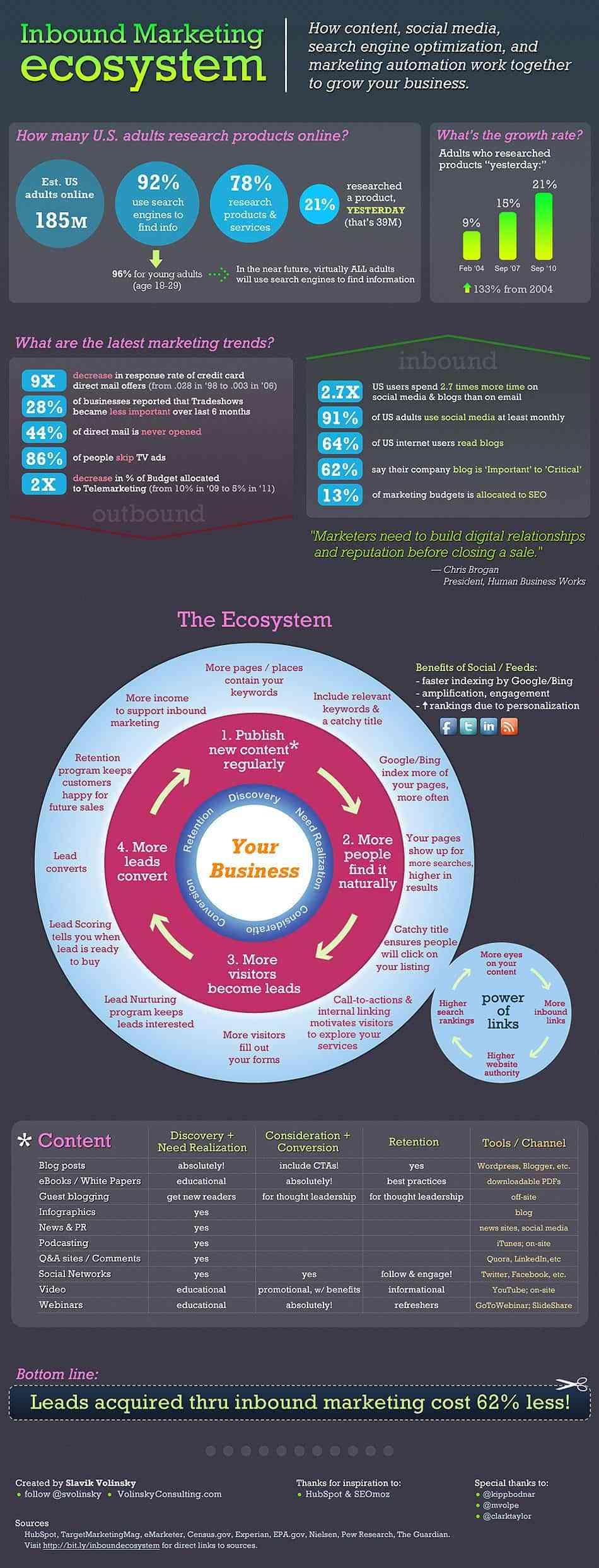 ecosistema marketing entrante