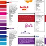 La psicología del color en las marcas