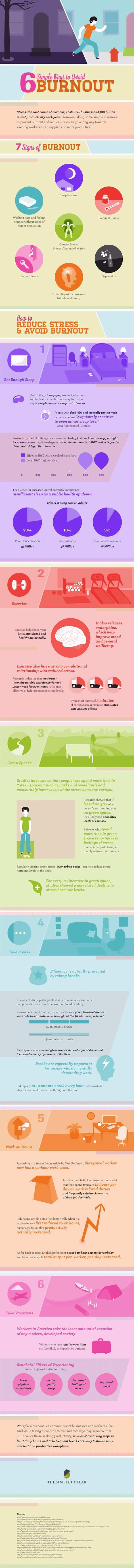 6 formas de evitar el agotamiento