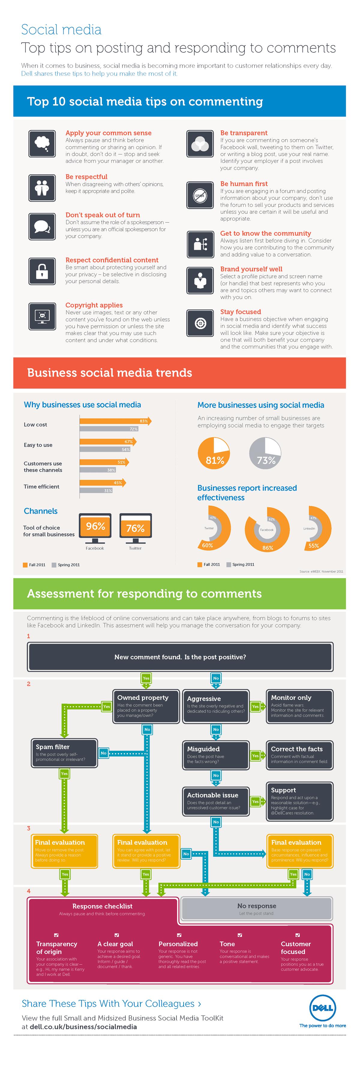 como responder a clientes en social media