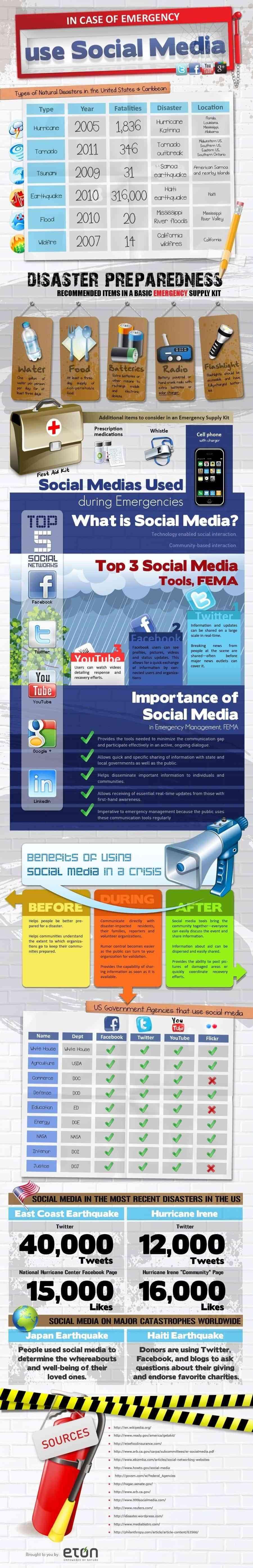en caso de emergencia usar social media
