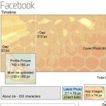 Completa guía de trucos para diseñar tu social media