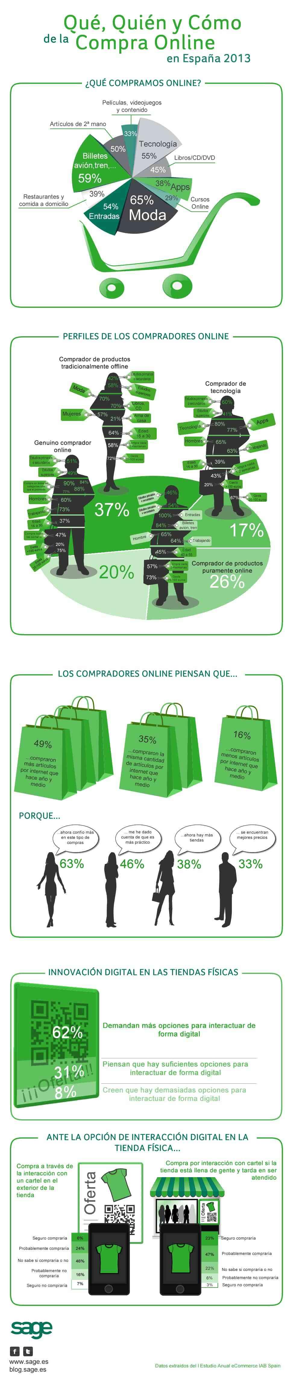 Infografia2-compra-online2013