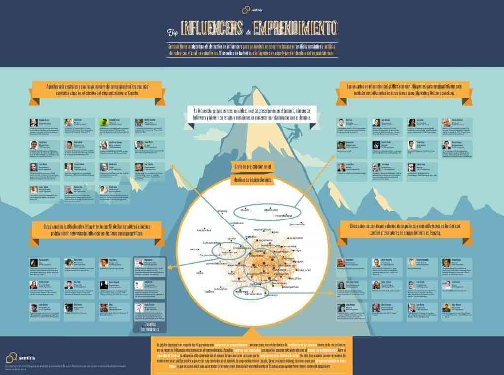 infografia-emprendedores-definitiva