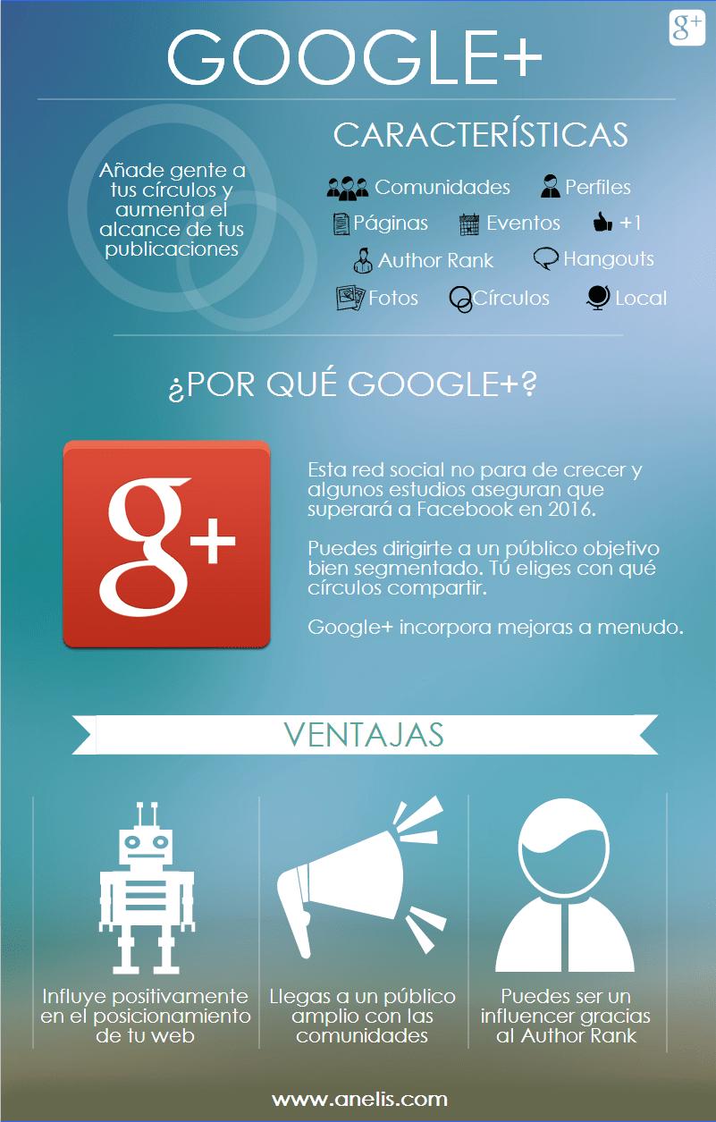 la ventajas de google plus
