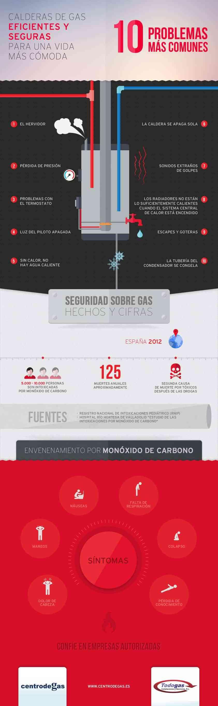 revision de calderas de gas eficientes y seguras