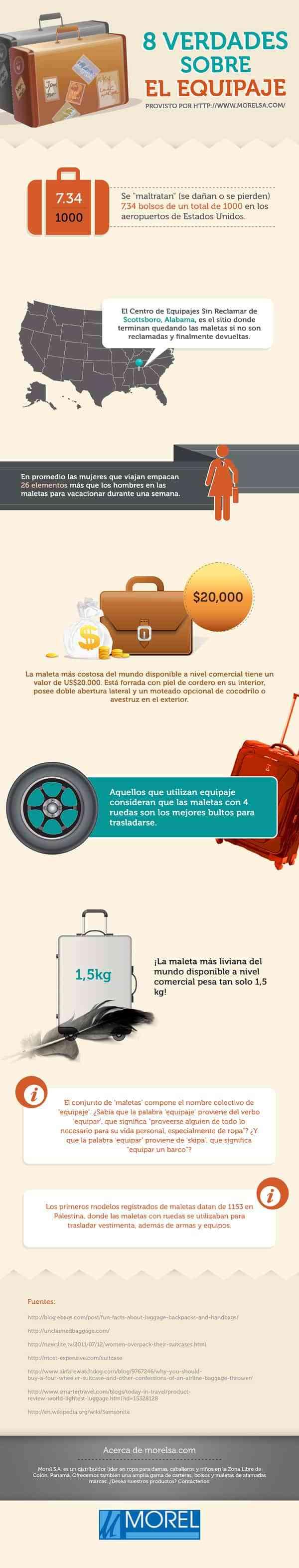 8 verdades sobre equipaje de viaje