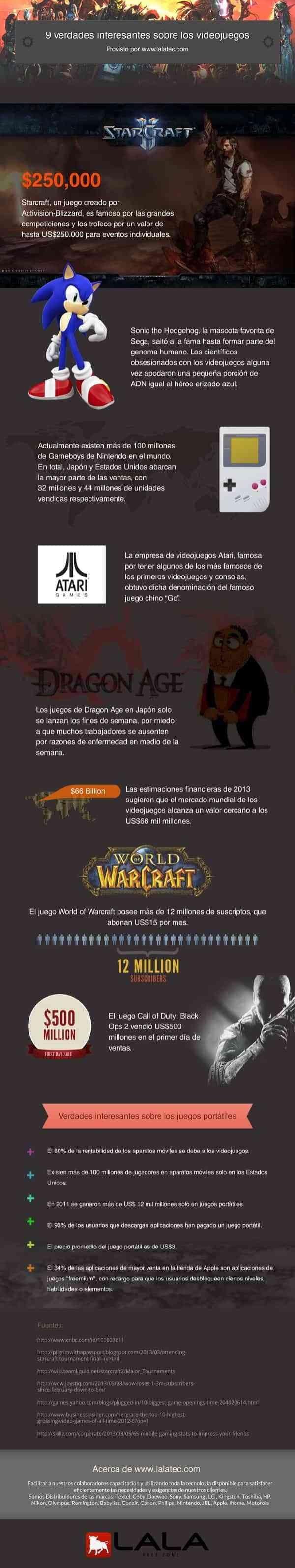 distribuidores videojuegos