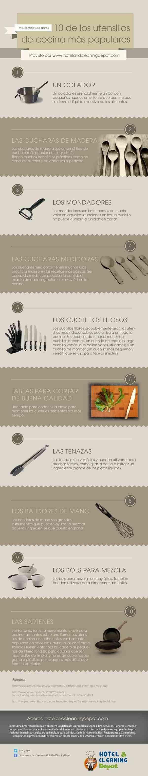 10 utensilios de cocina populares