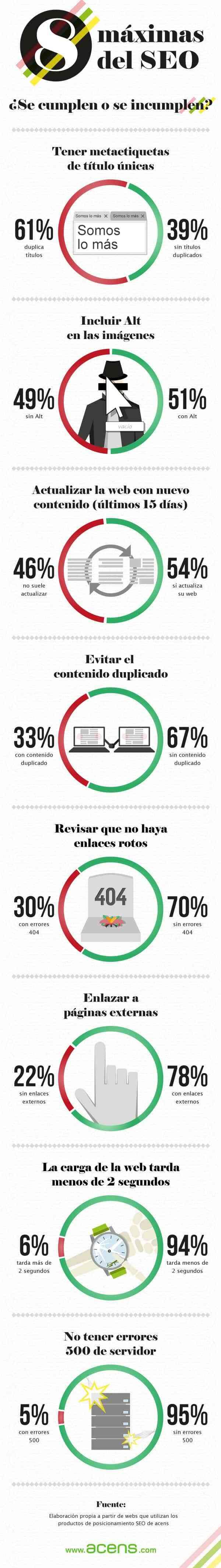 Infografía de 8 máximas del SEO