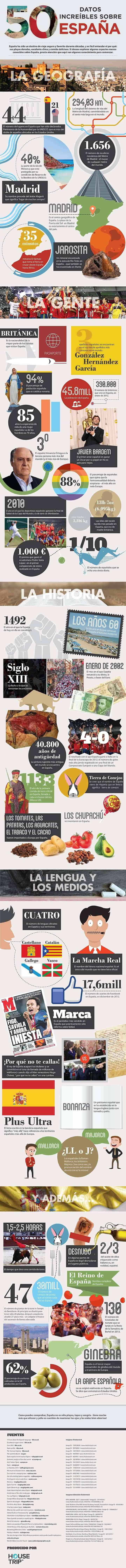 Infografía: 50 datos increíbles sobre España