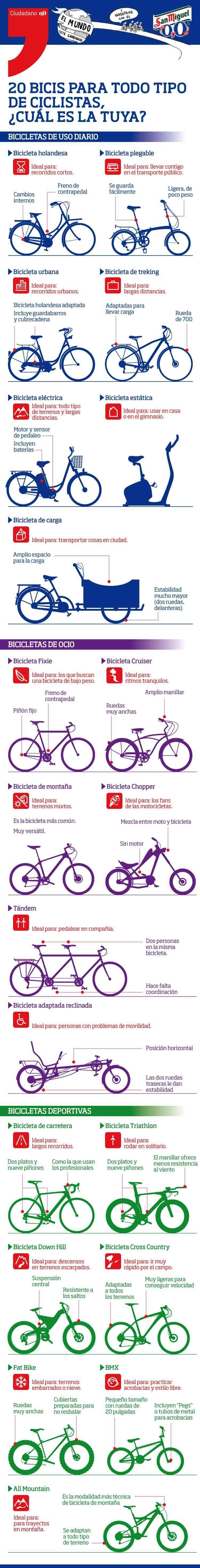 20 bicis para todo tipo de ciclistas