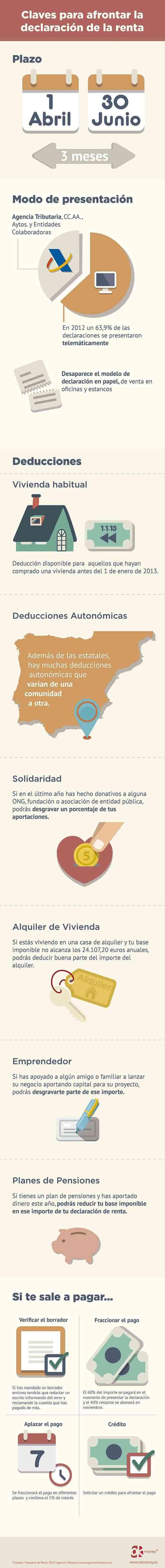 Infografía con clave para afrontar la declaración de la renta