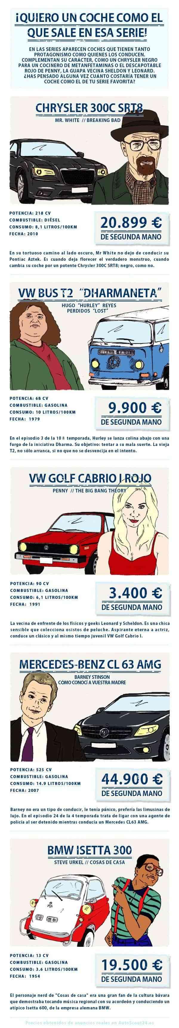 Infografía de coches de series