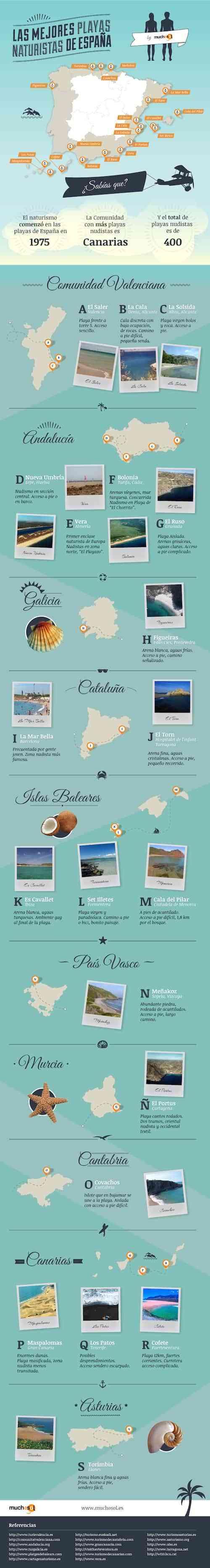 mejores playas nudistas espana