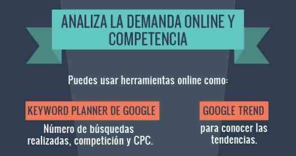 analiza demanda online
