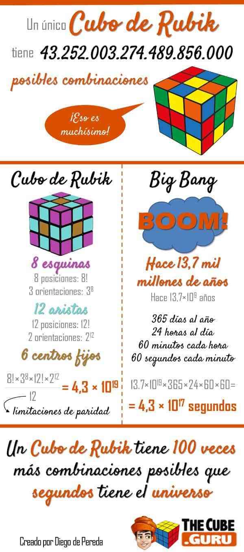 combinaciones posibles cubo de rubik