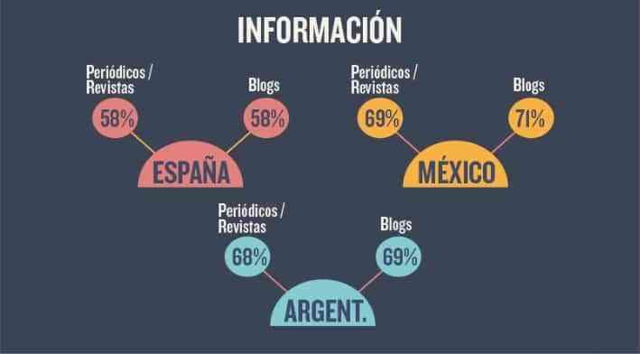 informacion mobiles