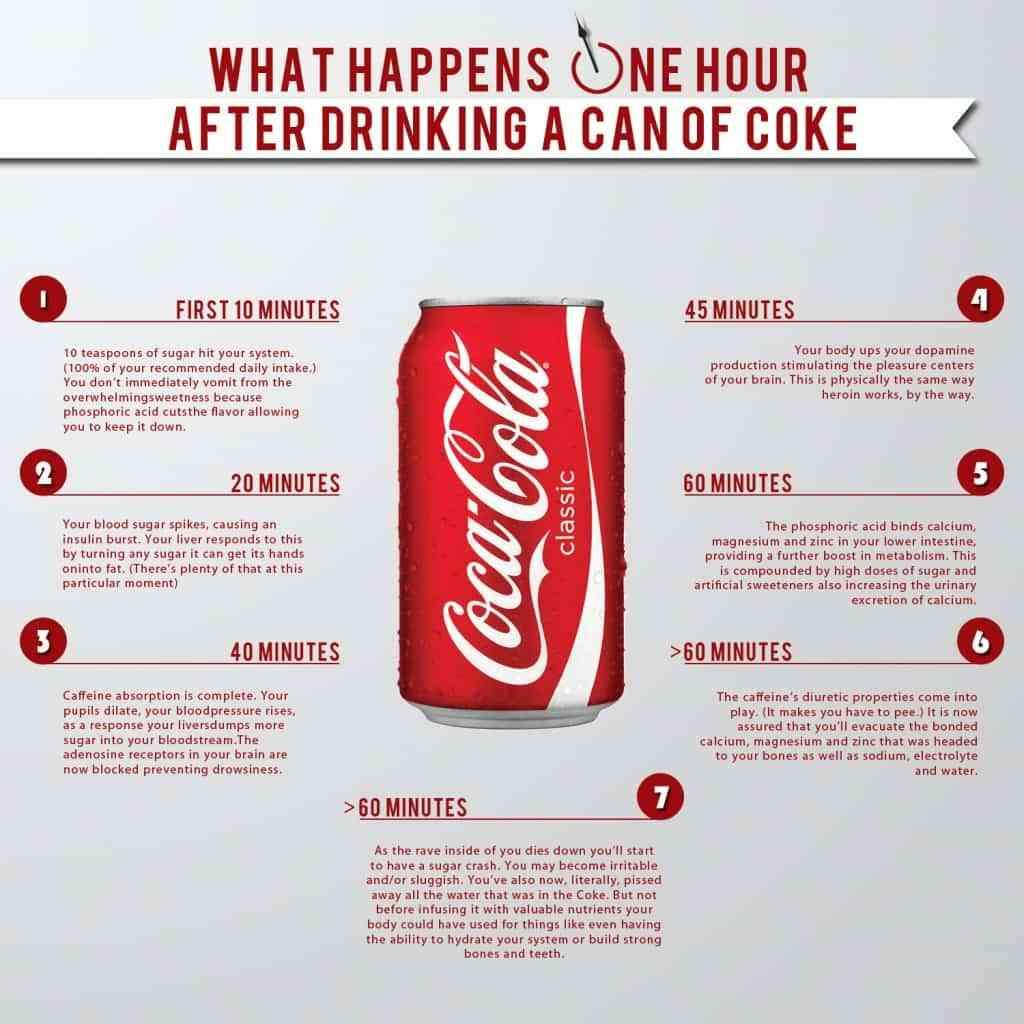 que sucede cuando bebes coca cola