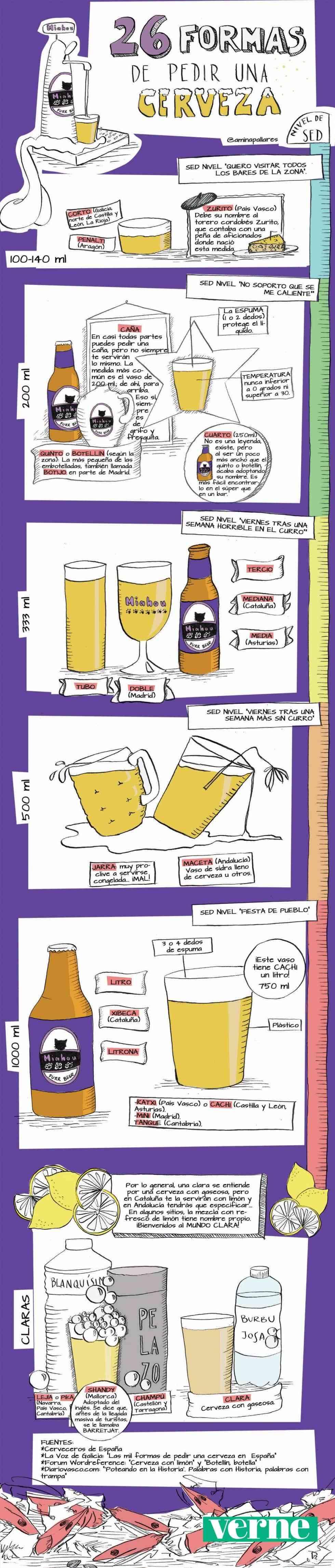 26 formas de pedir cerveza en España