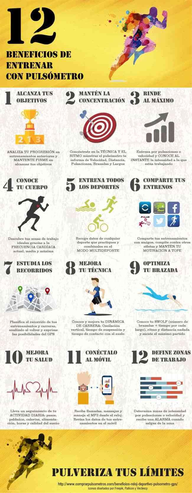 beneficios de entrenar con pulsometro