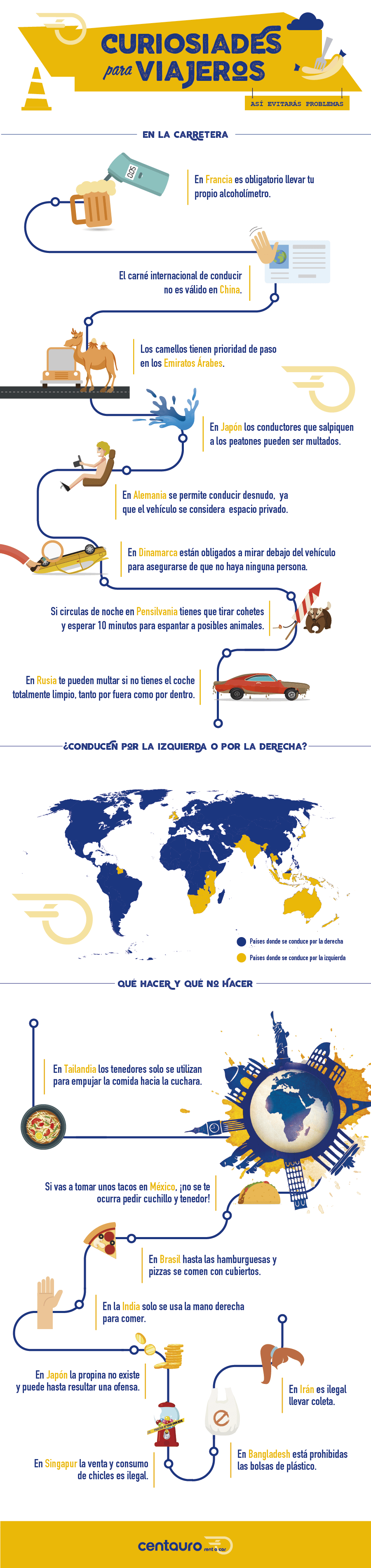 curiosidades para viajeros 01