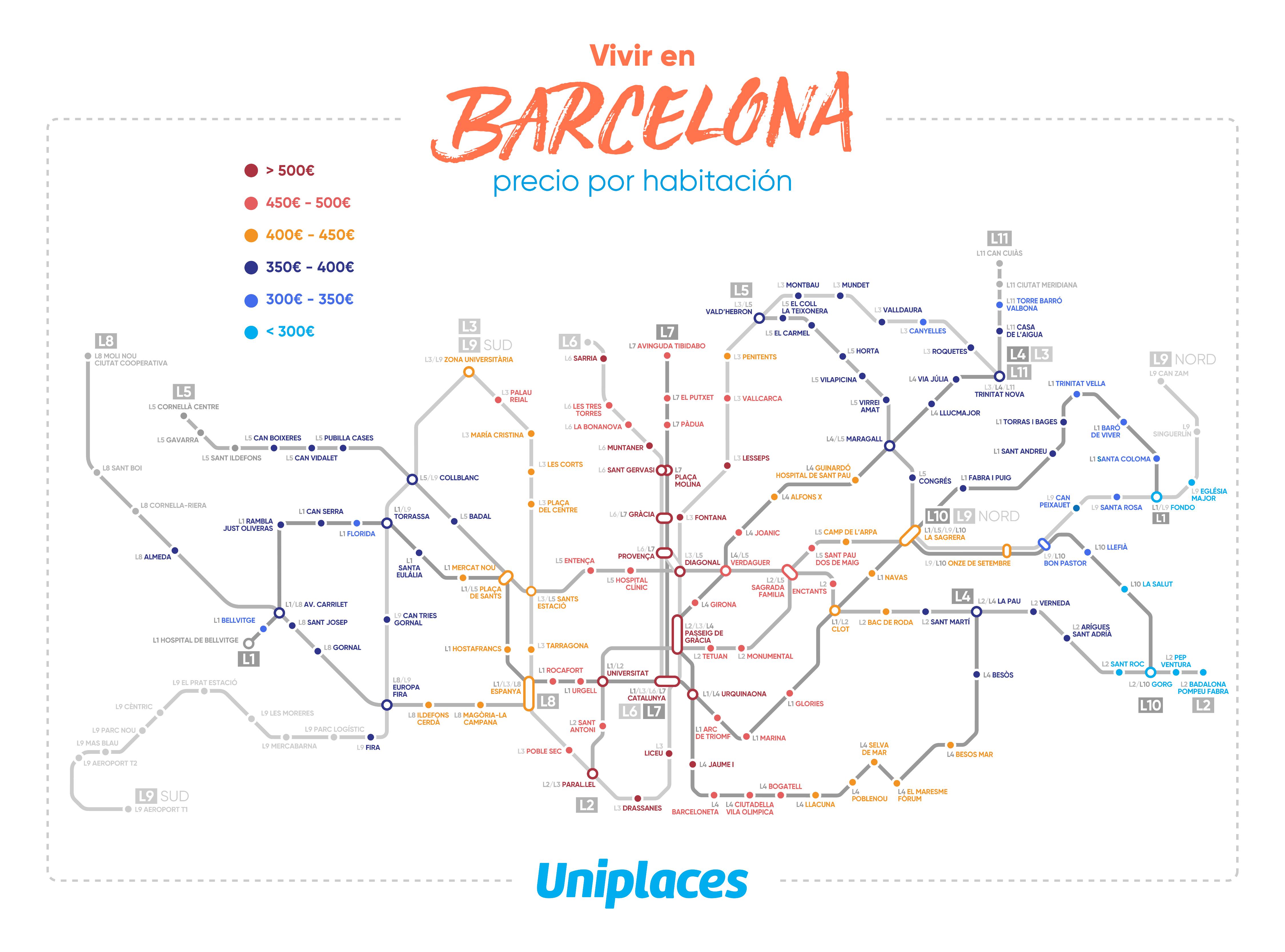 precio por habitacion barcelona