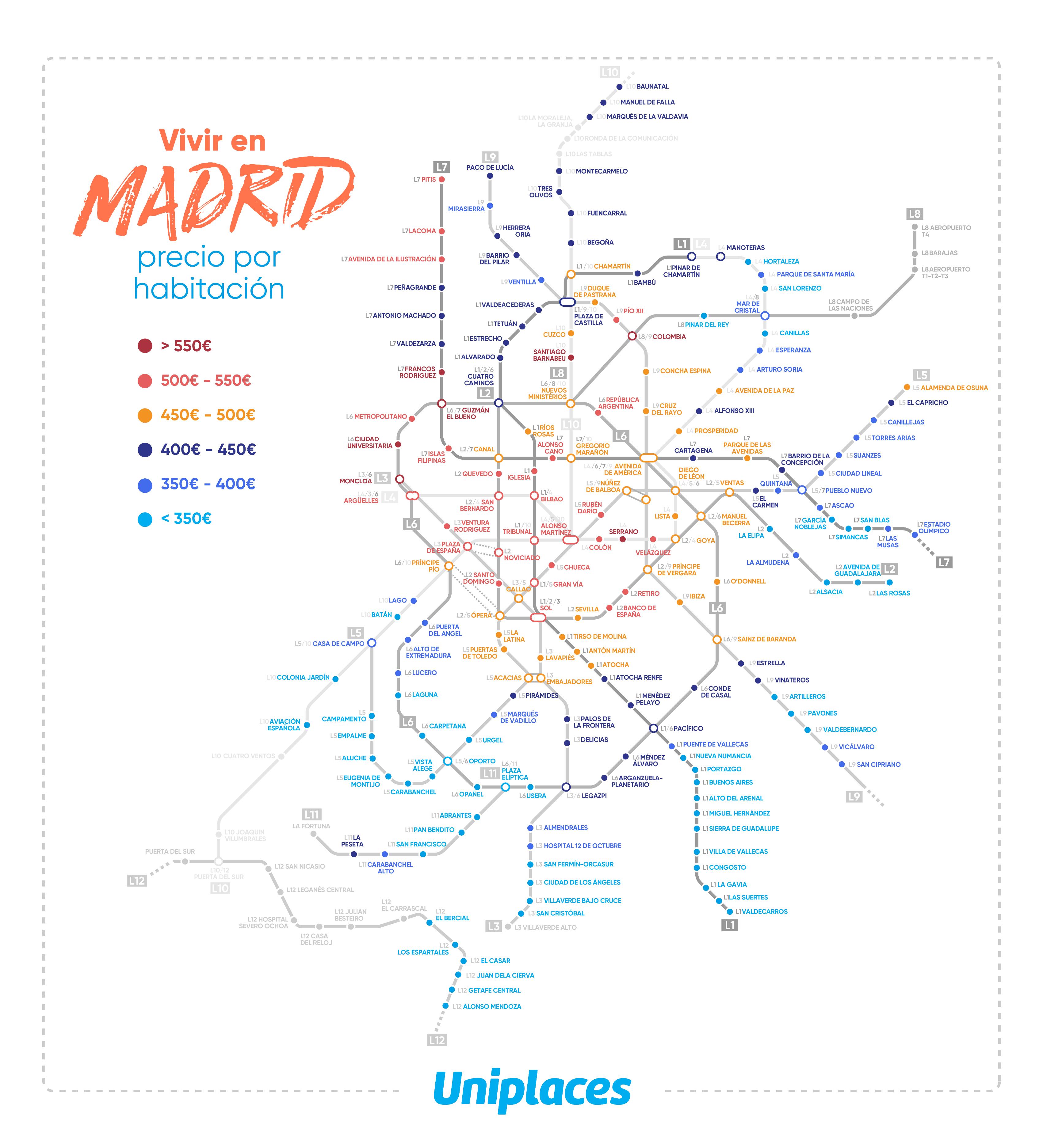 precio por habitacion madrid