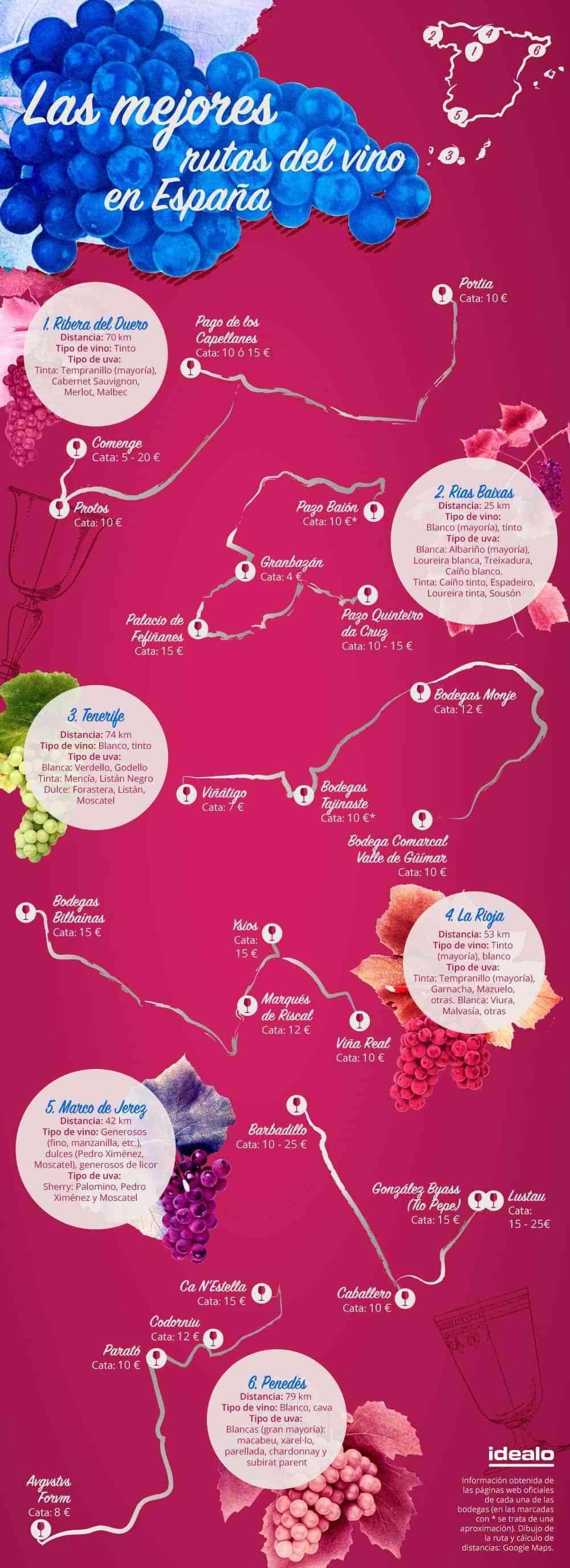 las mejores catas de vino 6 rutas de enoturismo en espana 3