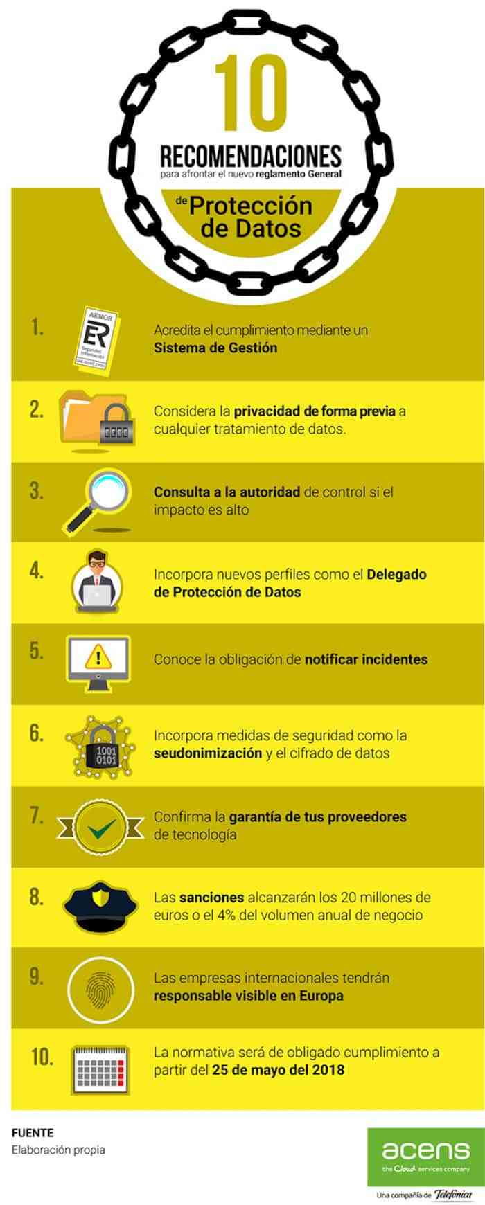 10 recomendaciones reglamento general proteccion datos acens cloud