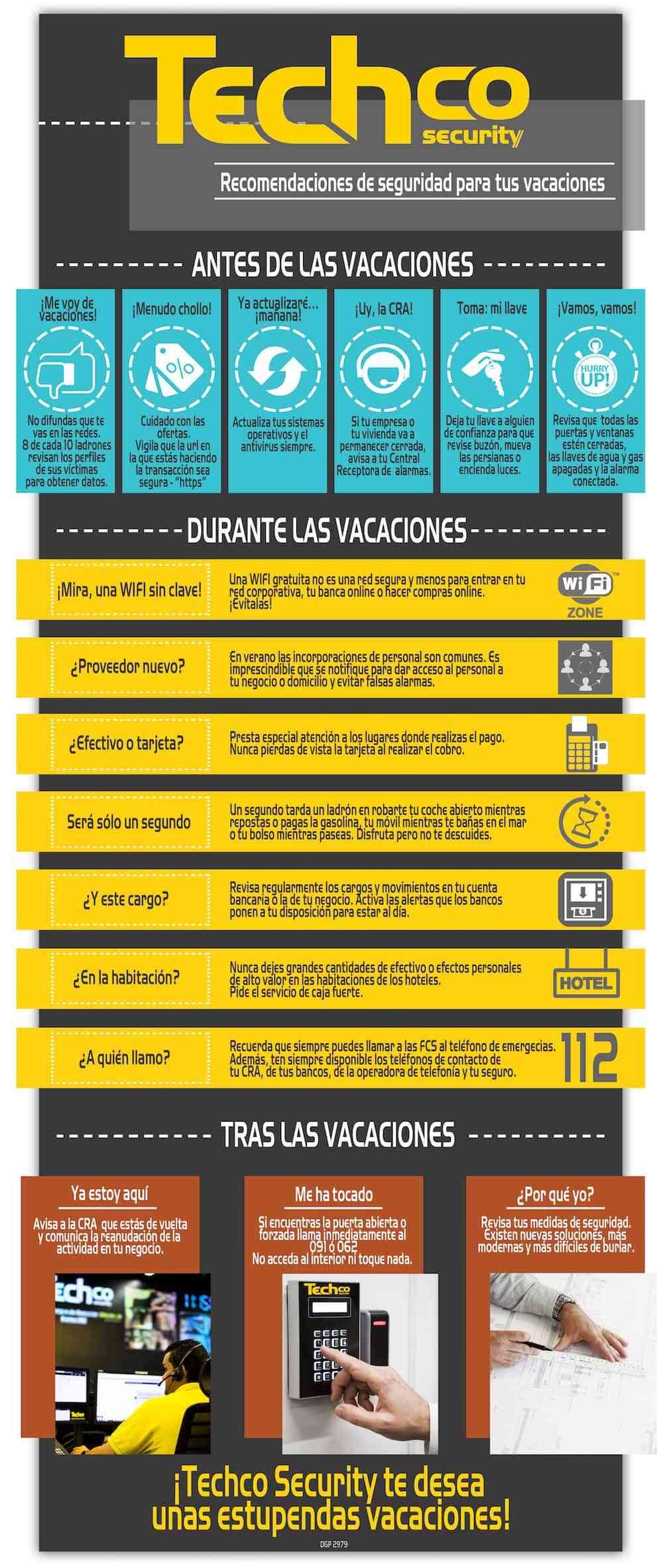 Lujo Reanudar Guardia De Seguridad Patrón - Plantilla Curriculum ...