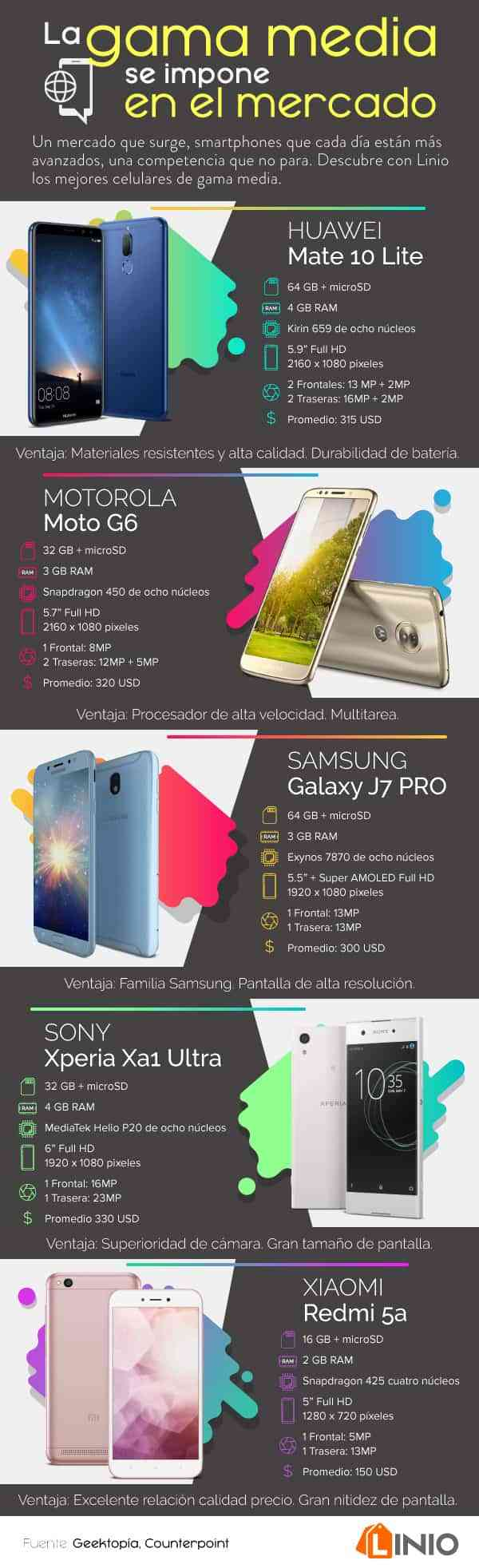 telefonos gama media latinoamerica