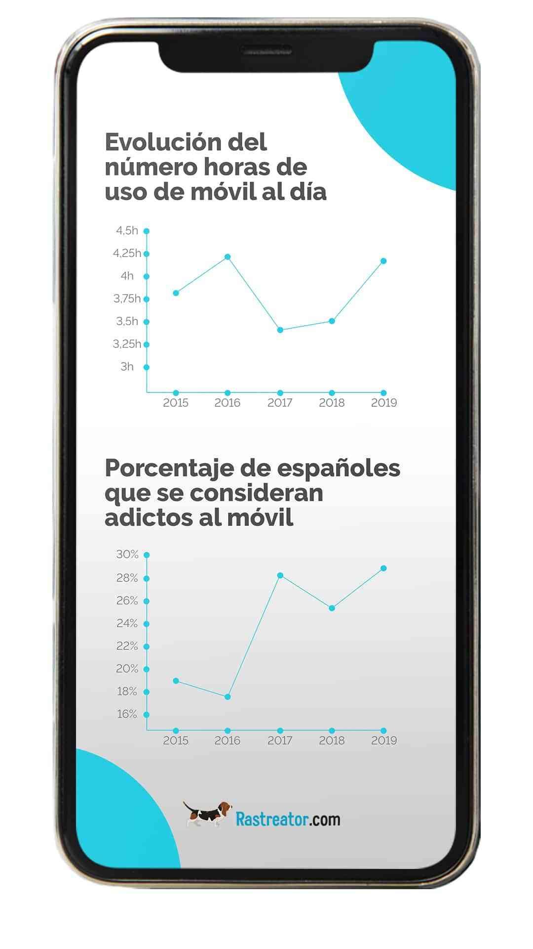 Graficos AdicMovil