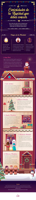 curiosidades navidad infografia
