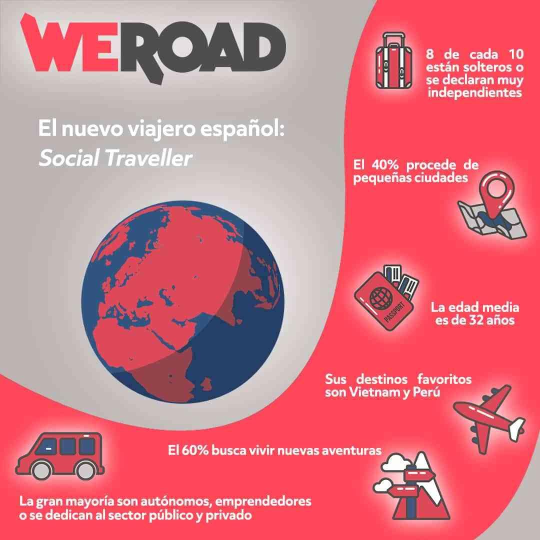 nuevo viajero social traveller