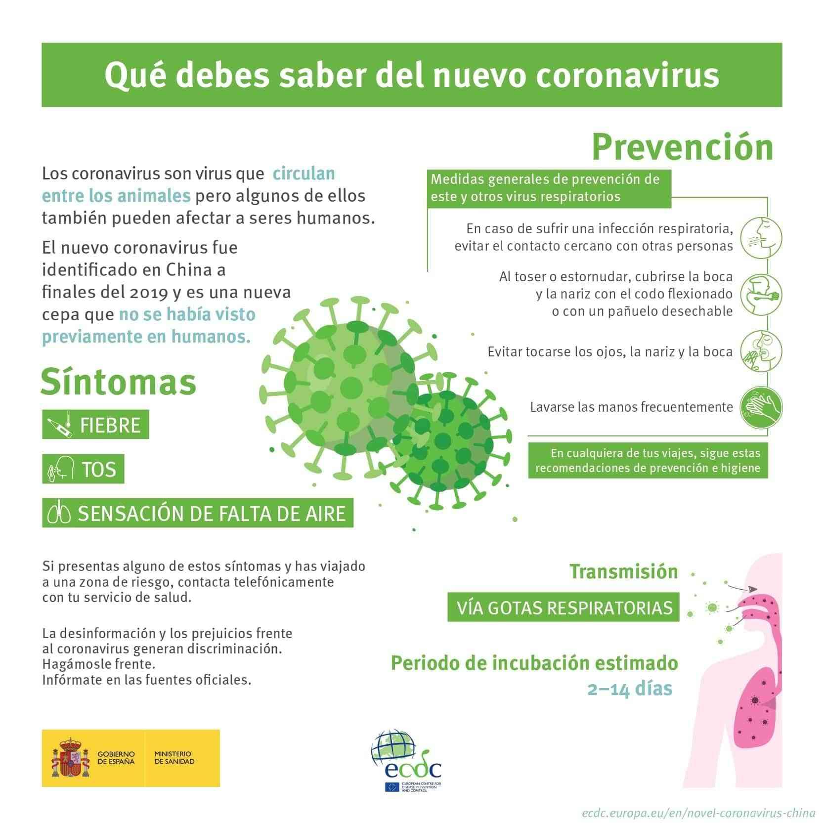 que debes saber sobre coronavirus infografia