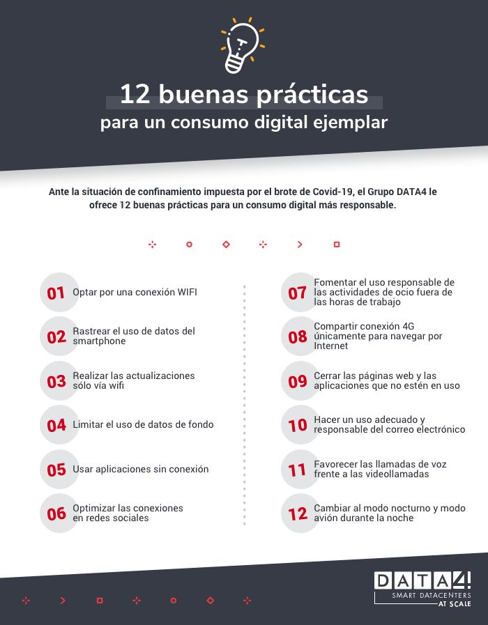 infografia 12 buenas practicas